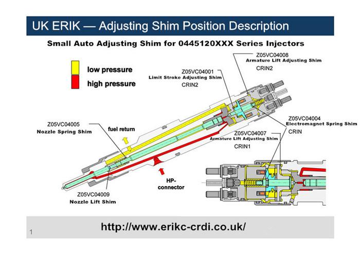 Common Rail Nozzle Lift Adjusting Shim Diesel Injector Nozzle